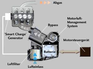 elektrischer kompressor auto energie und baumaschinen. Black Bedroom Furniture Sets. Home Design Ideas